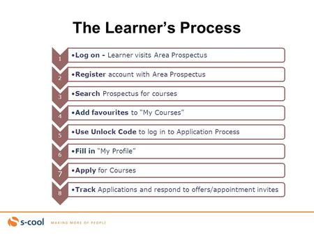 "1 Log on - Learner visits Area Prospectus 2 Register account with Area Prospectus 3 Search Prospectus for courses 4 Add favourites to ""My Courses"" 5 Use."