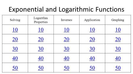 exponential and logarithmic functions in carbon 14 dating