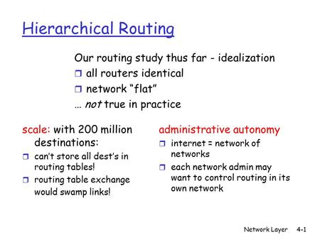 Network Layer4-1 Hierarchical Routing scale: with 200 million destinations: r can't store all dest's in routing tables! r routing table exchange would.