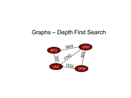 Graphs – Depth First Search ORD DFW SFO LAX 802 1743 1843 1233 337.