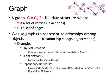 Graph A graph, G = (V, E), is a data structure where: V is a set of vertices (aka nodes) E is a set of edges We use graphs to represent relationships among.