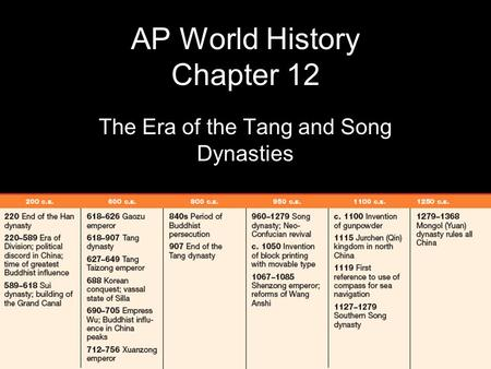 AP World History Chapter 12 The Era of the Tang and Song Dynasties.