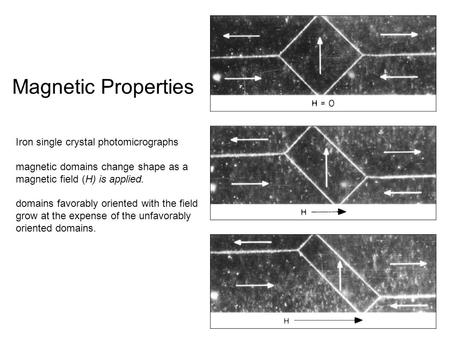Iron single crystal photomicrographs magnetic domains change shape as a magnetic field (H) is applied. domains favorably oriented with the field grow at.