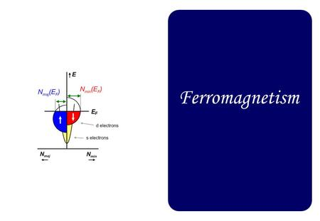 Ferromagnetism. The atomic moments in these materials exhibit very strong interactions, resulting in a parallel or antiparallel alignment of atomic moments.