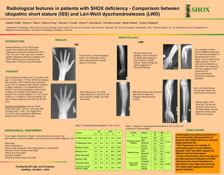 Radiological features in patients with SHOX deficiency - Comparison between idiopathic short stature (ISS) and Léri-Weill dyschondrosteosis (LWD) Radiological.