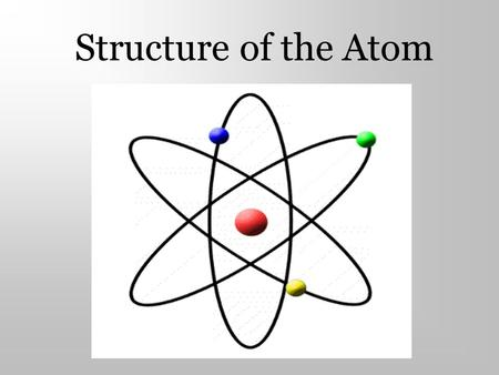 Structure of the Atom. Elements form every object in the world have characteristic properties including: State (solid, liquid, gas) Boiling/melting points.
