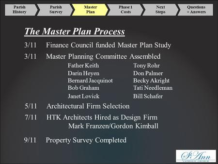 Parish History Master Plan Phase 1 Costs Next Steps Parish Survey Questions + Answers The Master Plan Process 3/11Finance Council funded Master Plan Study.