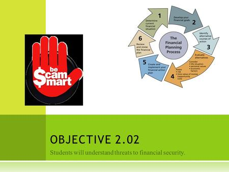 Students will understand threats to financial security. OBJECTIVE 2.02.