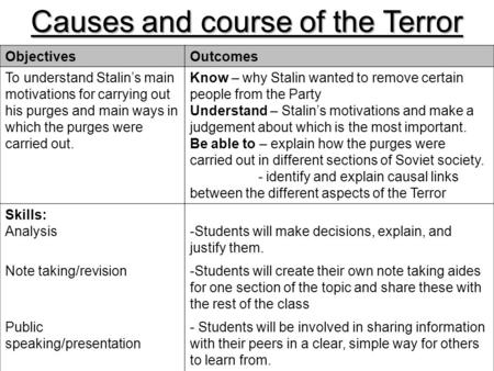 ObjectivesOutcomes To understand Stalin's main motivations for carrying out his purges and main ways in which the purges were carried out. Know – why Stalin.