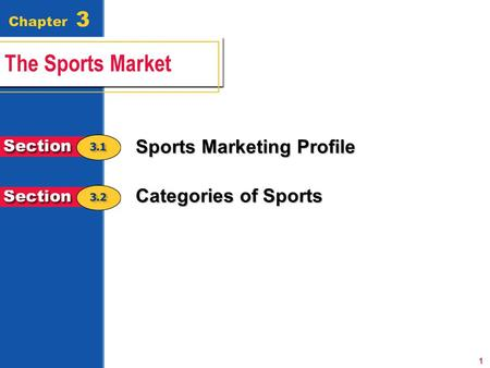 Sports Marketing Profile