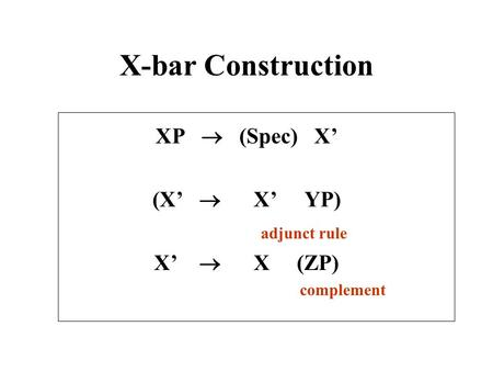 X-bar Construction XP  (Spec) X' (X'  X' YP) adjunct rule X'  X (ZP) complement.
