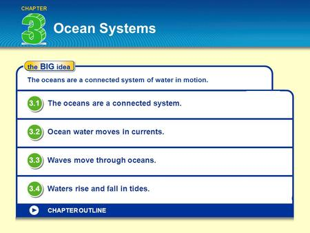 Ocean Systems CHAPTER the BIG idea The oceans are a connected system of water in motion. The oceans are a connected system. 3.1 Ocean water moves in currents.
