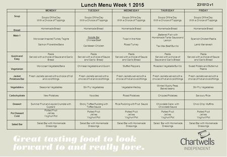 Lunch Menu Week 1 2015 231013 v1 MONDAYTUESDAYWEDNESDAYTHURSDAYFRIDAY Soup Soups Of the Day With a Choice of Toppings Soups Of the Day With a Choice of.