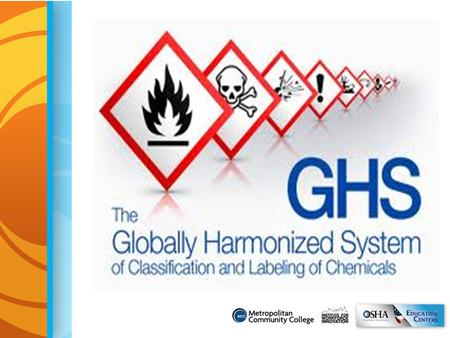 What GHS? Logical and comprehensive approach to: