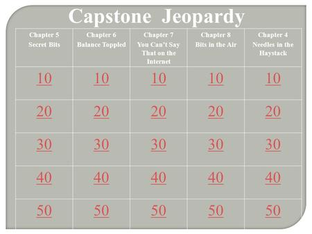 Capstone Jeopardy Chapter 5 Secret Bits Chapter 6 Balance Toppled Chapter 7 You Can't Say That on the Internet Chapter 8 Bits in the Air Chapter 4 Needles.