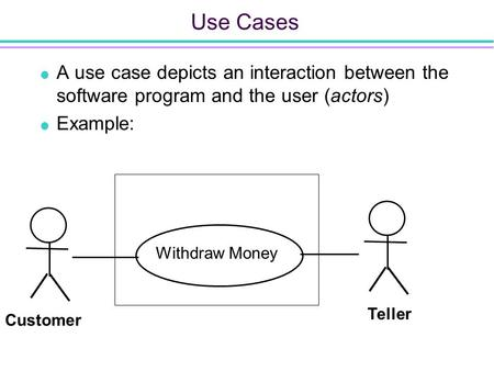Use Cases  A use case depicts an interaction between the software program and the user (actors)  Example: Withdraw Money Customer Teller.