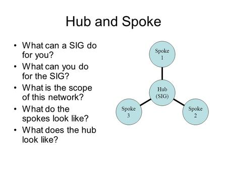 Hub and Spoke What can a SIG do for you? What can you do for the SIG? What is the scope of this network? What do the spokes look like? What does the hub.
