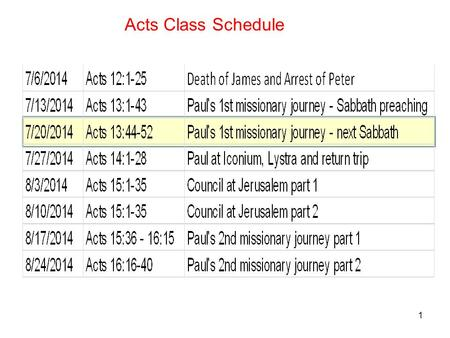 1 Acts Class Schedule. 1 3 Overview of Acts 13:42-52 Positive & Negative responses to Paul's message * Many responded positively v:42-43 Massive local.