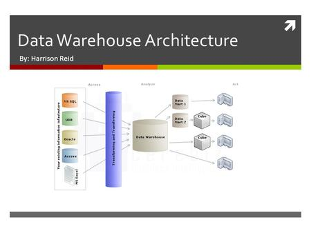  Data Warehouse Architecture By: Harrison Reid. Outline  What is a Data Warehouse Architecture  Five Main Data Warehouse Architectures  Factors That.