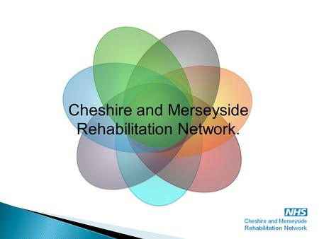 Cheshire and Merseyside Rehabilitation Network.. 2 year project – completed Jun 13 9 Hyper- acute Rehabilitation beds – for patients with the most complex.