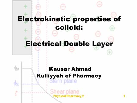Electrokinetic properties of colloid: Electrical Double Layer Kausar Ahmad Kulliyyah of Pharmacy Physical Pharmacy 21.
