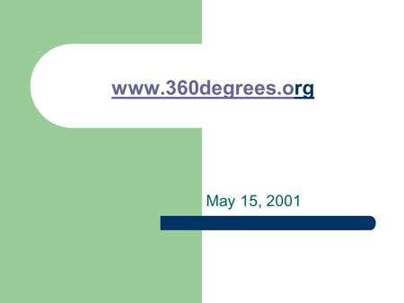 Www.360degrees.owww.360degrees.org May 15, 2001. Where are We Now? An estimated 5.1% of all persons in the U.S. will be confined in a State or Federal.