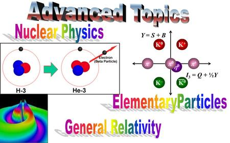 Advanced Topics Nuclear Physics ElementaryParticles General Relativity
