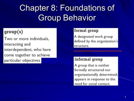Chapter 8: Foundations of Group Behavior