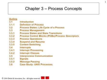  2004 Deitel & Associates, Inc. All rights reserved. 1 Chapter 3 – Process Concepts Outline 3.1 Introduction 3.1.1Definition of Process 3.2Process States:
