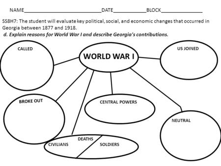 SS8H7: The student will evaluate key political, social, and economic changes that occurred in Georgia between 1877 and 1918. d. Explain reasons for World.
