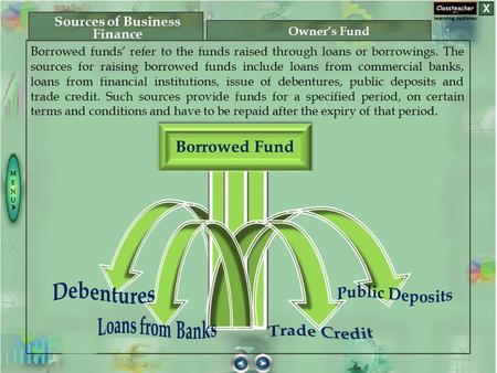 Borrowed funds' refer to the funds raised through loans or borrowings. The sources for raising borrowed funds include loans from commercial banks, loans.