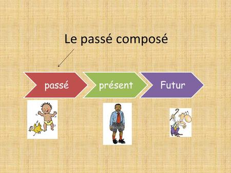 Le passé composé passéprésentFutur. OBJECTIVES Today, by the end of the lesson you should be able to: say what you and your friends did last week end.
