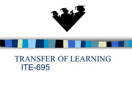 TRANSFER OF LEARNING ITE-695. Transfer of Training Why Important n U.S. Spends billions on human resource development n An estimated 80% of HRD not fully.