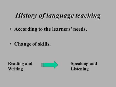 History of language teaching According to the learners' needs. Change of skills. Reading and Writing Speaking and Listening.