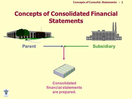 Concepts of Consolid. Statements - 1 Parent Subsidiary Consolidated financial statements are prepared. Concepts of Consolidated Financial Statements 2-1.