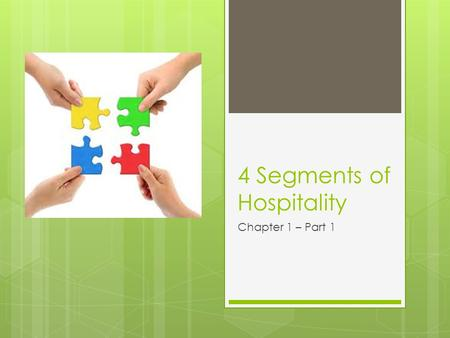 4 Segments of Hospitality Chapter 1 – Part 1 Bellringer  What do you think of when you hear the word Hospitality?