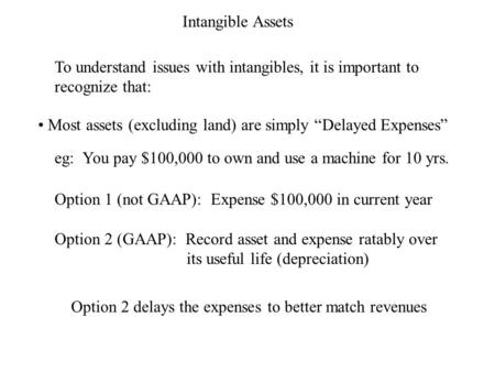 "Intangible Assets To understand issues with intangibles, it is important to recognize that: Most assets (excluding land) are simply ""Delayed Expenses"""