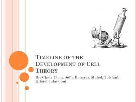 T IMELINE OF THE D EVELOPMENT OF C ELL T HEORY By: Cindy Chen, Sofia Benares, Mahek Tulsiani, Kristel Jalandoni.