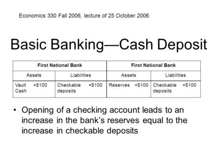 Basic Banking—Cash Deposit Opening of a checking account leads to an increase in the bank's reserves equal to the increase in checkable deposits First.