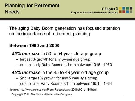 Planning for Retirement Needs Chapter 2 Employee Benefit & Retirement Planning Copyright 2011, The National Underwriter Company1 The aging Baby Boom generation.