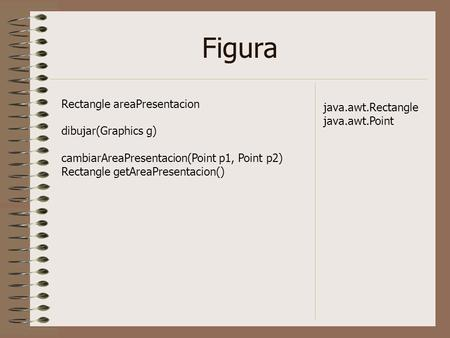 Figura Rectangle areaPresentacion dibujar(Graphics g) cambiarAreaPresentacion(Point p1, Point p2) Rectangle getAreaPresentacion() java.awt.Rectangle java.awt.Point.