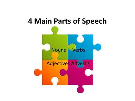 4 Main Parts of Speech Nouns Verbs Adjectives Adverbs.