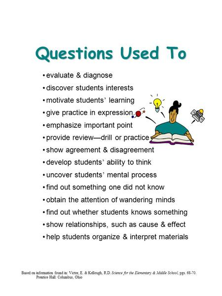 Questions Used To evaluate & diagnose discover students interests motivate students ' learning give practice in expression emphasize important point provide.