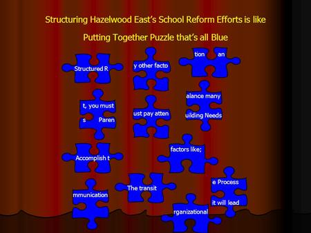 Structuring Hazelwood East's School Reform Efforts is like Putting Together Puzzle that's all Blue factors like; Accomplish t The transit rganizational.