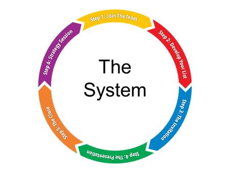 The System. Follow the System There is no need to reinvent the wheel. The path is clear, well thought out, and well planned. But most importantly, it.