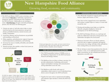 THE NH FOOD SYSTEM NETWORK Growing food, economy, and community. New Hampshire Food Alliance GOALS Website: NHFoodStrategy.weebly.com