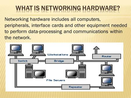 Networking hardware includes all computers, peripherals, interface cards and other equipment needed to perform data-processing and communications within.