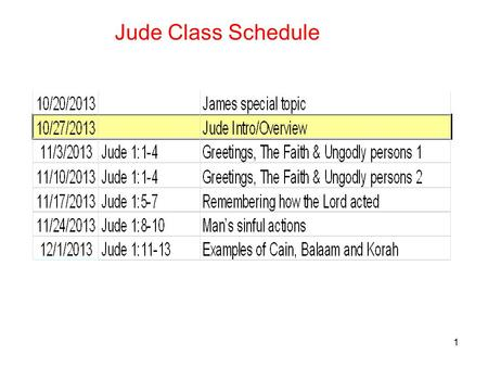 1 Jude Class Schedule. 2 Jude, Judas and Judah in Scripture Jude - Ioudas - masc. proper noun transliterated from the Hebr. Yehūdāh confessor of Jehovah,