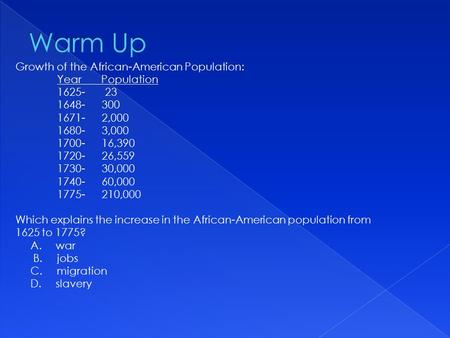 Warm Up Growth of the African-American Population: Year Population 1625- 23 1648- 300 1671- 2,000 1680- 3,000 1700- 16,390 1720- 26,559 1730- 30,000 1740-