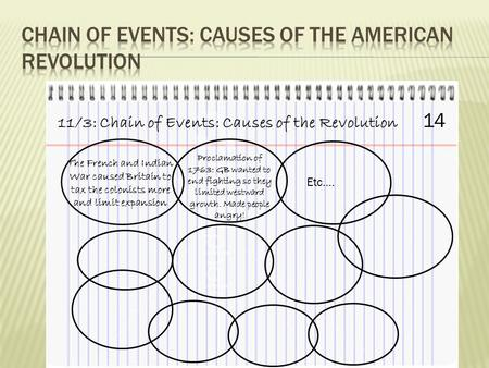 11/3: Chain of Events: Causes of the Revolution 14 The French and Indian War caused Britain to tax the colonists more and limit expansion Proclamation.